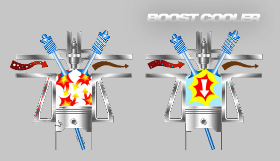 Boost Cooler Turbodiesel Water Injection.